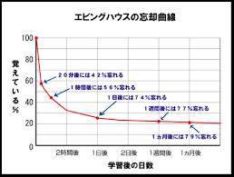 yjimag曲線e