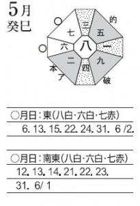 5gatu 2黒